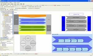 Prozesslandkarten: Prozesslandkarte Software, Prozesslandkarte Handel, Prozesslandkarte erstellen