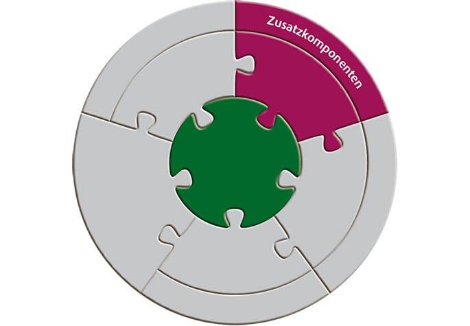 Aeneis-Lizenzstruktur Zusatzkomponenten